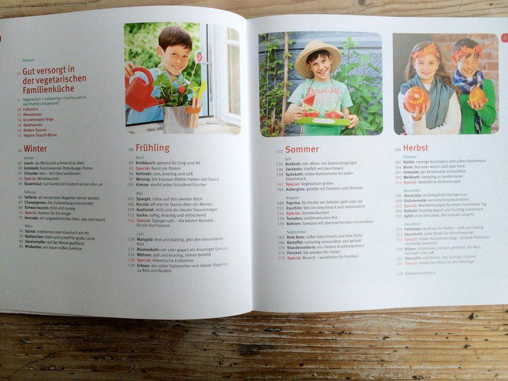 Inhalt des Kochbuches